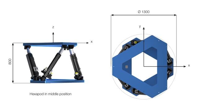 JORAN hexapod Dimensions
