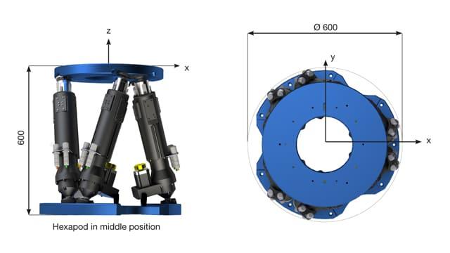 KUBAN hexapod Dimensions