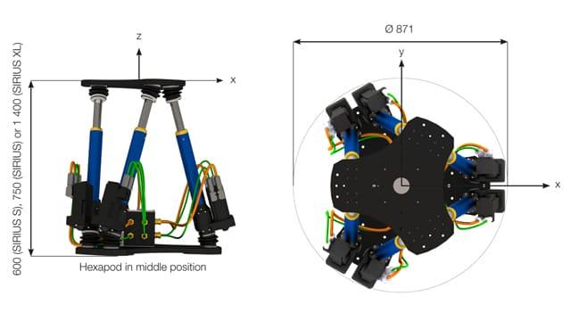 SIRIUS hexapod Dimensions 640x480