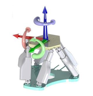 La technologie Symétrie pour votre hexapode