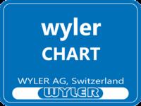 WYLERchart logo